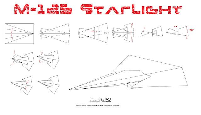 Infografía avión de papel M-125 StarLight