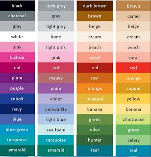 warna color dalam bahasa Inggris dan artinya dan cara baca audio