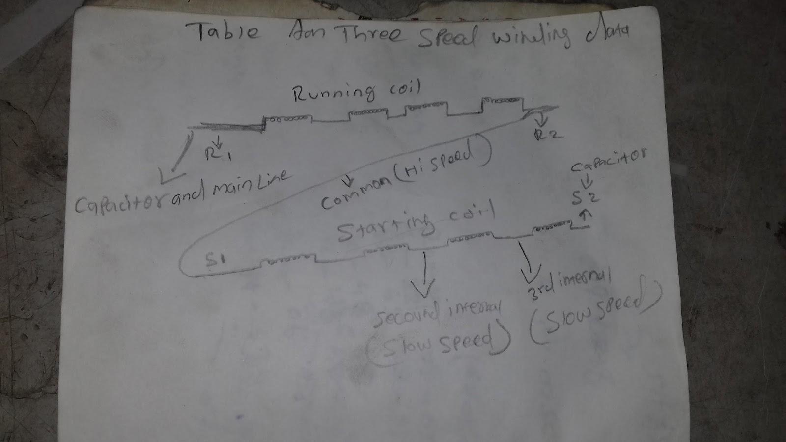 table fan three speed winding data [ 1600 x 900 Pixel ]