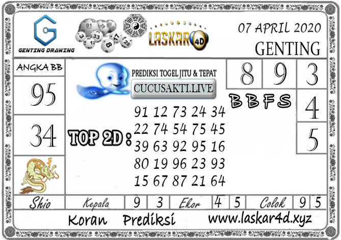 Prediksi GENTING DRAWING LASKAR4D 07  APRIL 2020