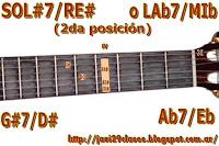 G#7/D# = Ab7/Eb chord guitar