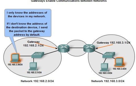 Pengertian dan Struktur Pengalamatan Jaringan IPv4 (IP versi 4) 2_