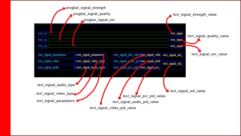 Cara Membuat Tampilan Info Sinyal Receiver Sendiri