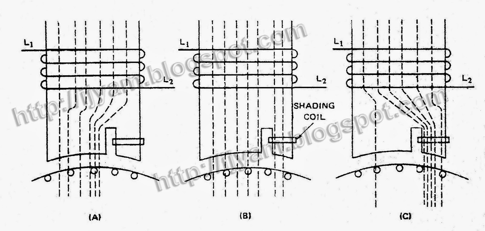 Shaded Pole Motor Schematic Impremedia Net