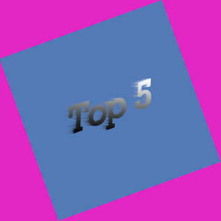 Top 5 Advertising Networks for Blog Publishers