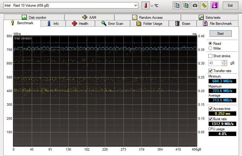 04 SSDs Kingston SV300S37A/240G em RAID-10
