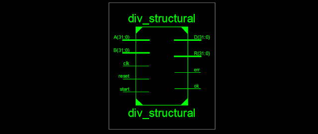 verilog code for unsigned divider