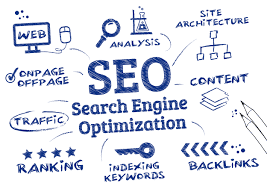 seo services new york
