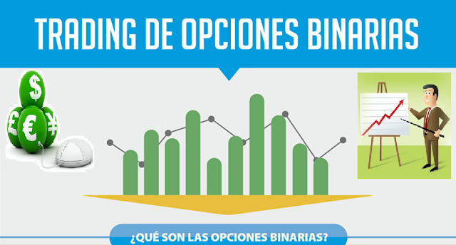 Opciones Binarias y Conversor de Divisas