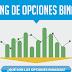 Opciones Binarias y Conversor de Divisas EUR/USD