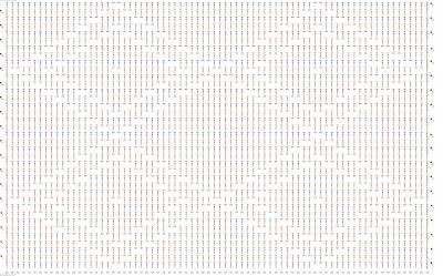 Madebyleen Blog Over Haken Crochet Blog Patroon Ruitjes Filetdeken