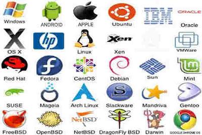 Pengertian Sistem Operasi Komputer, Fungsi Jenis dan Contohnya