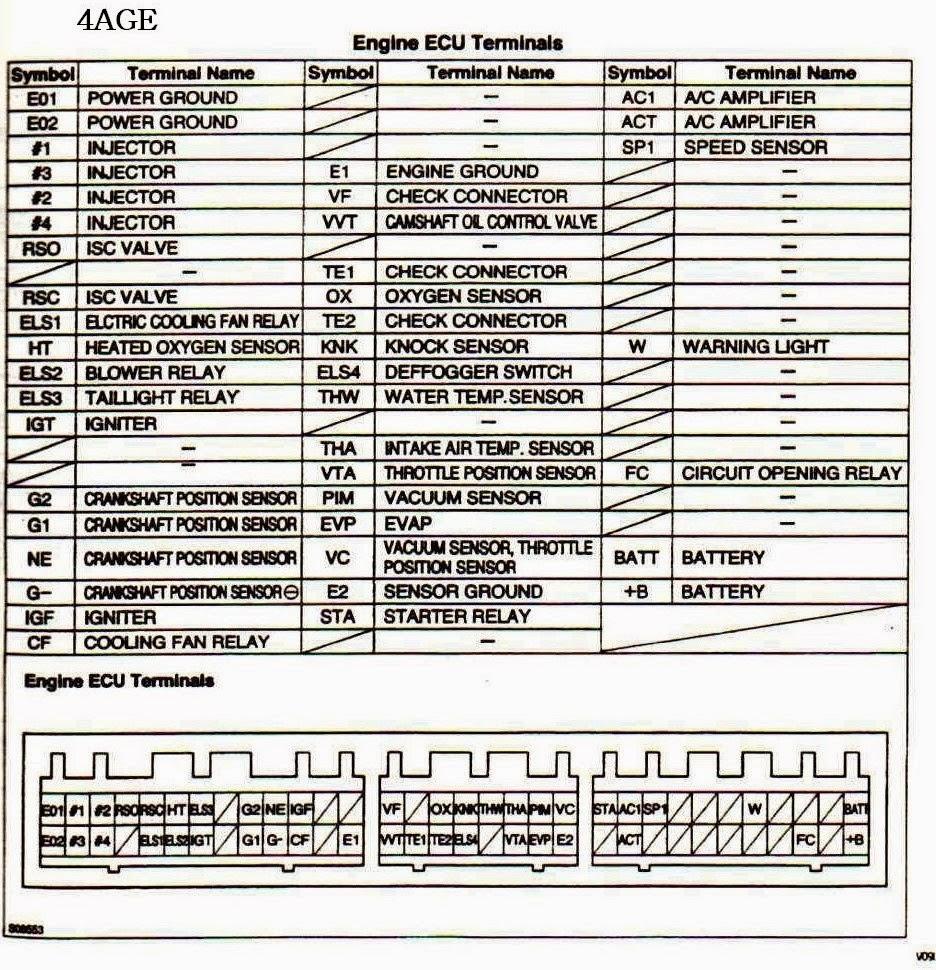 [WRG7963] Toyota 4efe Wiring Diagram