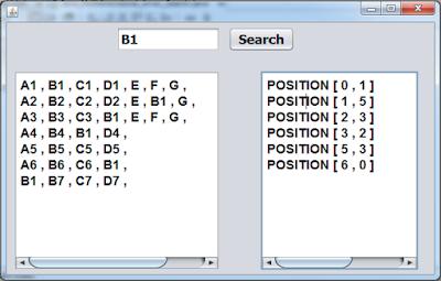 Get Value Position Inside A 2D Array Using Java
