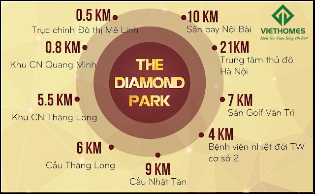 Liên kết vùng dự án The Diamond Park