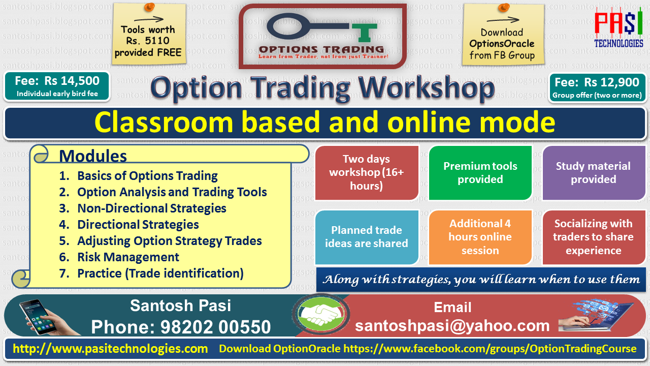 Learn about options trading india