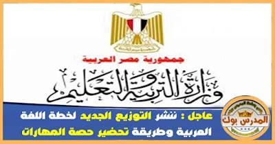 التعديل الجديد لخطة اللغة العربية 2018 | تحضير حصة تنمية مهارات اللغة العربية