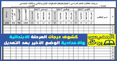 كشوف توزيع درجات الطلاب للعام الدراسي 2017-2018 للمرحلتين الابتدائيه و الاعدادية علي أخر وضع
