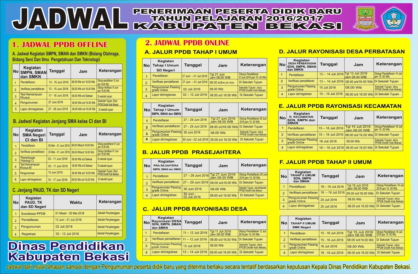 Bang Imam Berbagi: Jadwal PPDB Online Kabupaten Bekasi 2016