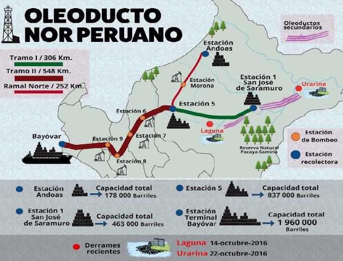 Oleoducto Norperuano: Comunidades nativas tomaron aeródromo de Andoas