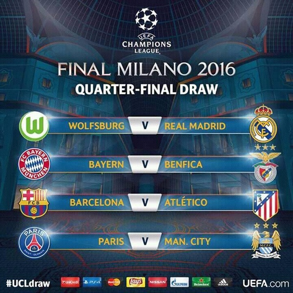 Hasil Drawing Babak 8 Besar Liga Champions 2015/2016
