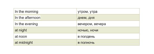 предлоги употребляющиеся со временем в английском