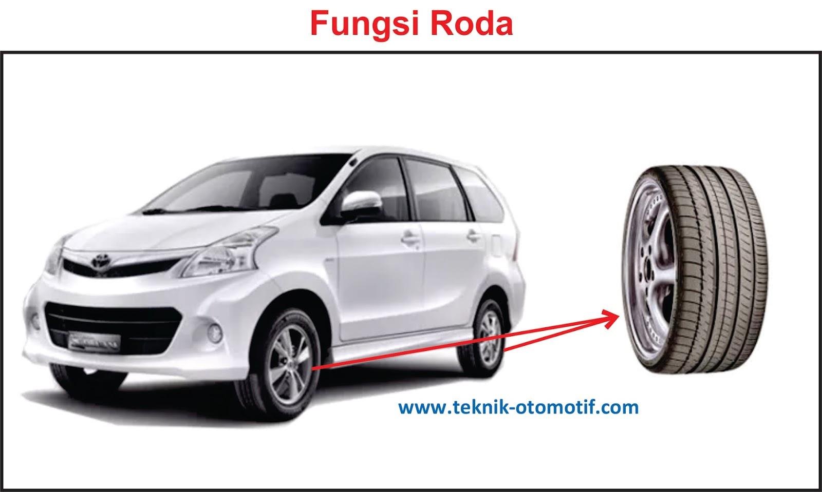Fungsi Dan Bagian Bagian Roda Kendaraan Teknik Otomotif Com