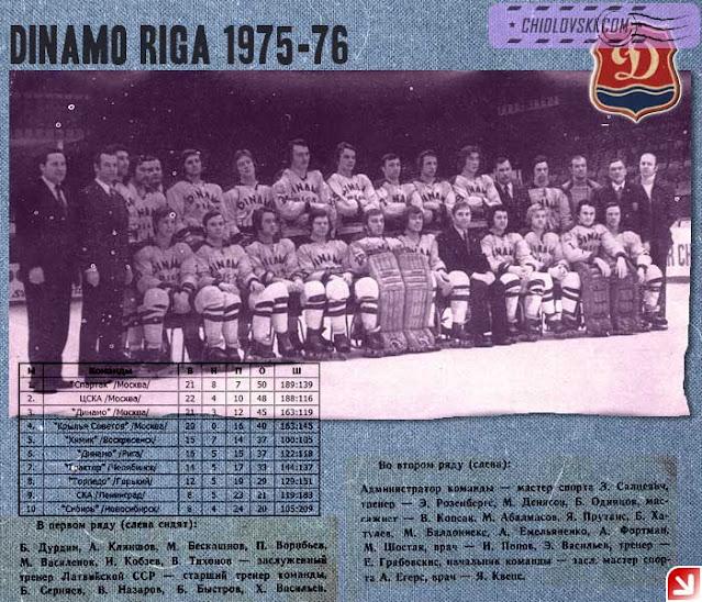 Динамо Рига 1975 состав команды