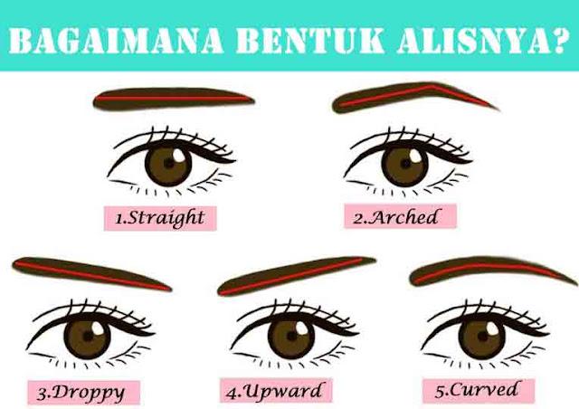 Alis Wanita, eyebrow, mata, eyes, cewek