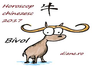 Horoscop chinezesc Bivol 2017