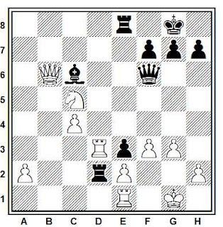 Problema ejercicio de ajedrez número 784: Polovodin - Novik (Leningrado, 1990)