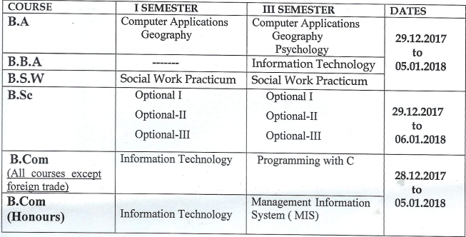 Osmania University OU Degree Practical Exam Time Table 2017-18