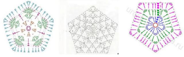 patrones-pentágono-crochet