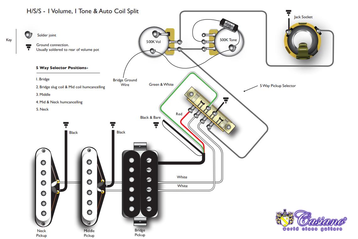 fender stratocaster hss wiring diagram wiring diagrams u2022 rh autonomia co  fender stratocaster deluxe hss wiring diagram