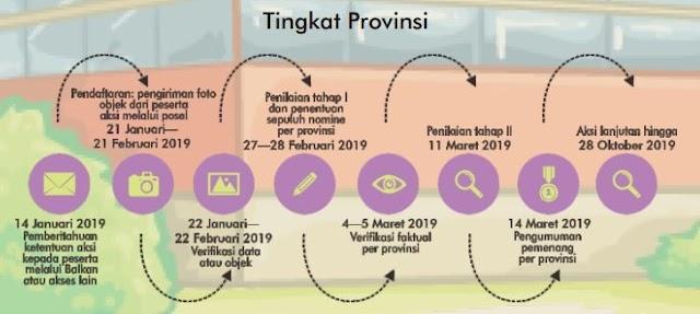 Info Lomba 2019: Penghargaan Wajah Bahasa Sekolah Tahun 2019 Khusus untuk SMP Negeri dan MTs Negeri seluruh Indonesia