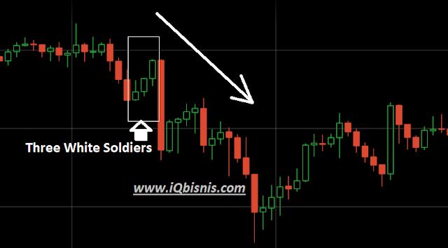 strategi trading pasti profit tanpa loss