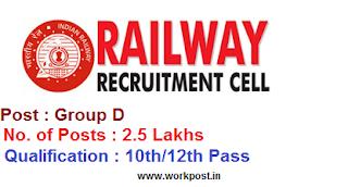 Railway Group D Recruitment 2017