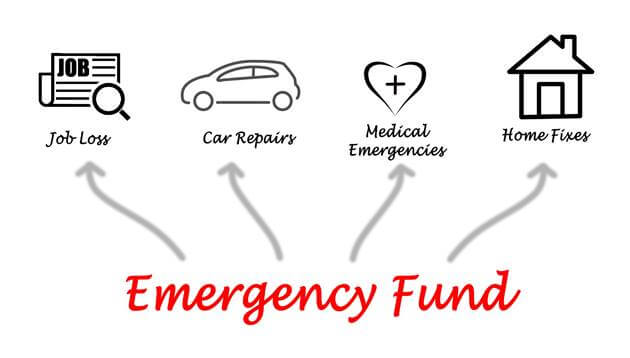 Best Emergency Fund Investment - Where to Invest Emergency Fund in India
