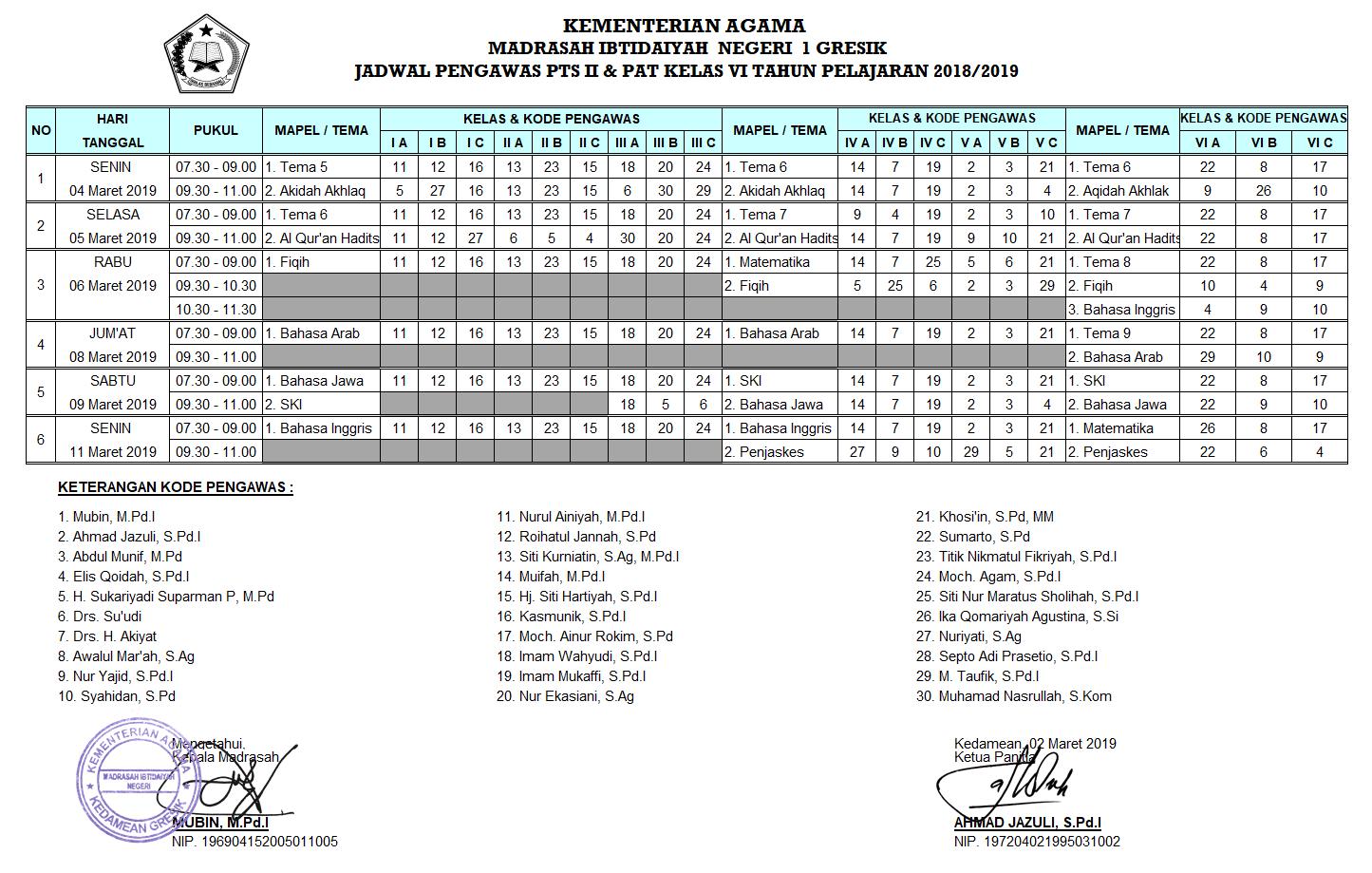 Jadwal PTS dan PAT 2018/2019