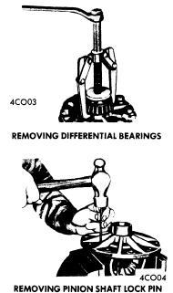 repair-manuals: Courier 1972-74 Drive Axle Repair Manual