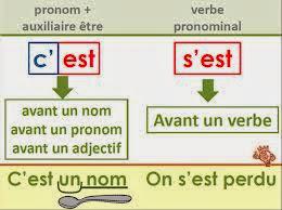 Homonimy - c'est czy s'est? - Francuski przy kawie