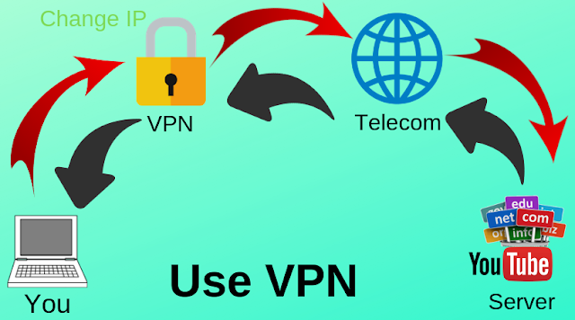 best free and paid vpn for pc or android