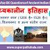 विजयनगर साम्राज्य GK Questions SET 6