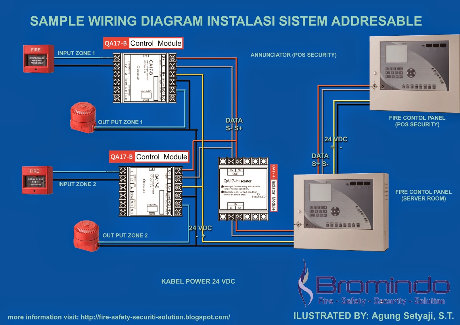 Semi Addressable Fire Alarm System Wiring Diagram Diagrams Design Magnificent Sprinkler Ideas 1131
