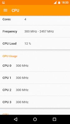 Informações sobre a porcentagem da CPU e frequência dos núcleos