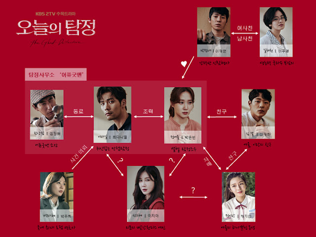 韓劇-今日的偵探-線上看-戲劇簡介-人物介紹