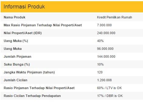 tabel-penghitungan-kredit-pemilikan-rumah-danamon-2016