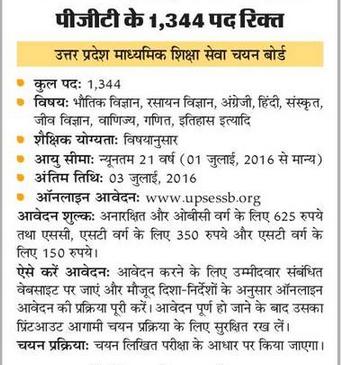 UPSESSB 1344 PGT Teachers Vacancy 2016