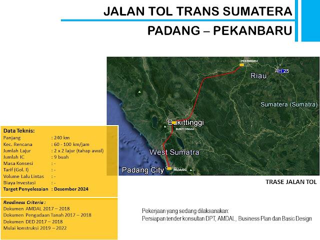 Jalan Tol Padang - Pekanbaru