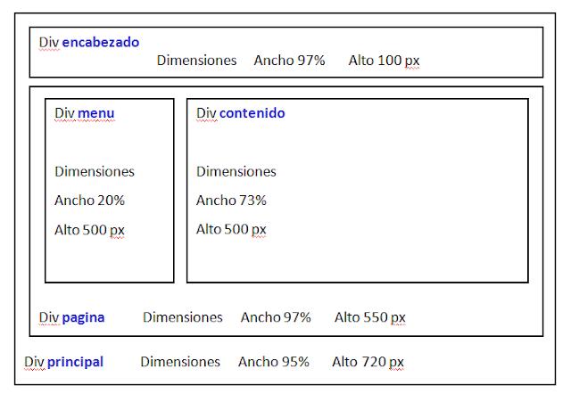 Plantilla-CSS-Formulario-Dimenciones-Div1